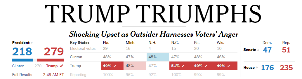 nytimes-trump-win